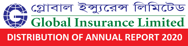 Global Insurance Limited